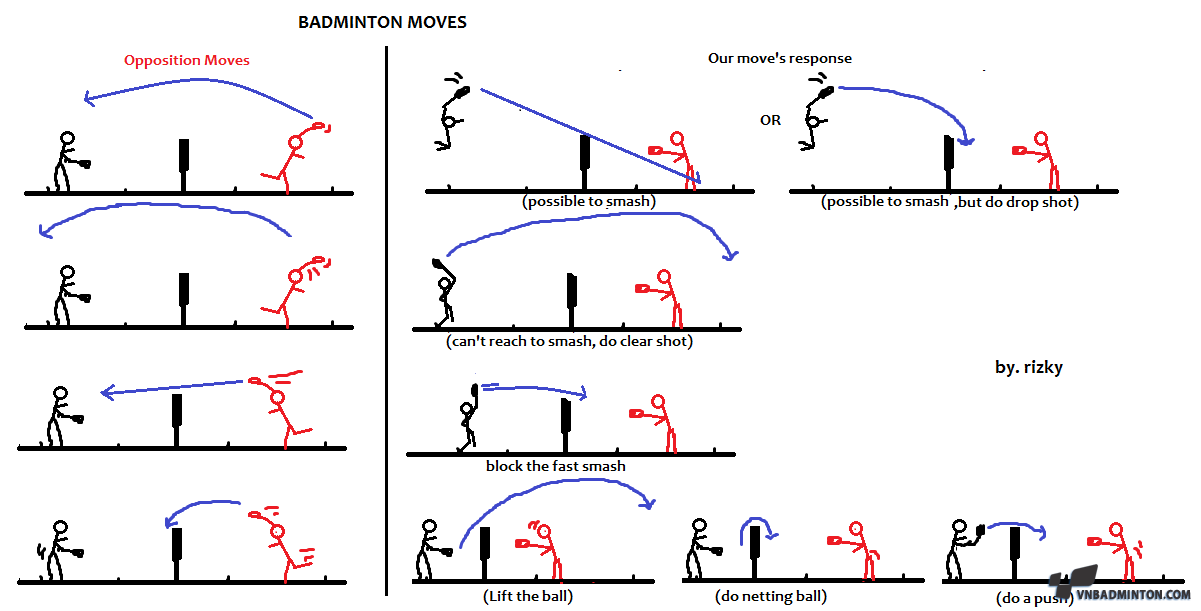 badminton-moves1.png